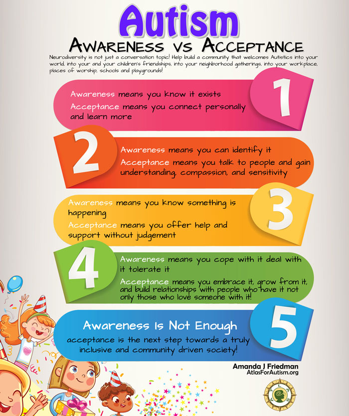 Autism Awareness vs Acceptance